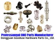 Dongguan Gooduse Hardware Parts Co., Ltd.