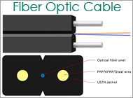 Shenzhen Hanxin Communication Optical Fiber Cable Co., Ltd.