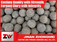 Jinan Zhongwei Casting And Forging Grinding Ball Co., Ltd.