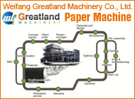 Weifang Greatland Machinery Co., Ltd.