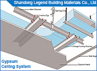 Shandong Legend Building Materials Co., Ltd.