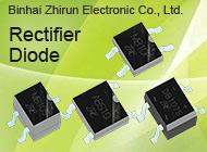 Binhai Zhirun Electronic Co., Ltd.