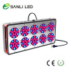 LED Grow Light - Guangzhou Maorong (Tlsanli) Lighting Co., Ltd.