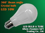 Allwin(Xiamen) Int'l Trading Co., Ltd.