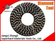 Jiangxi Zhongli Superhard Materials Tools Co., Ltd.
