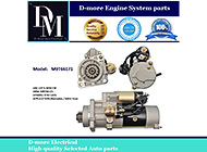 Ningbo Magnificent Import & Export Co., Ltd.