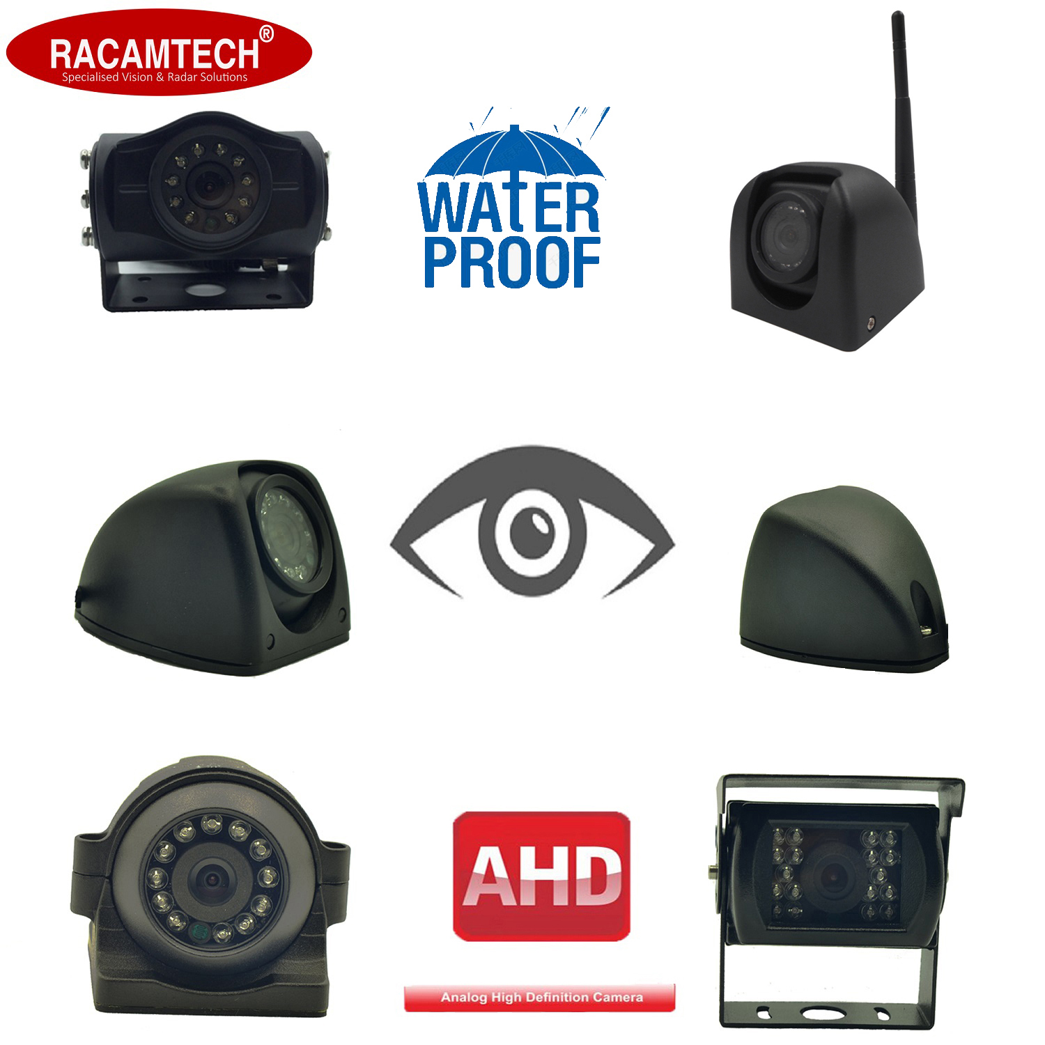 Car Camera - Guangzhou Racamtech Technology Co., Ltd.